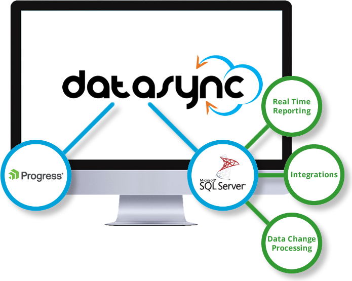 Bring OpenEdge data into SQL Server - Datasync